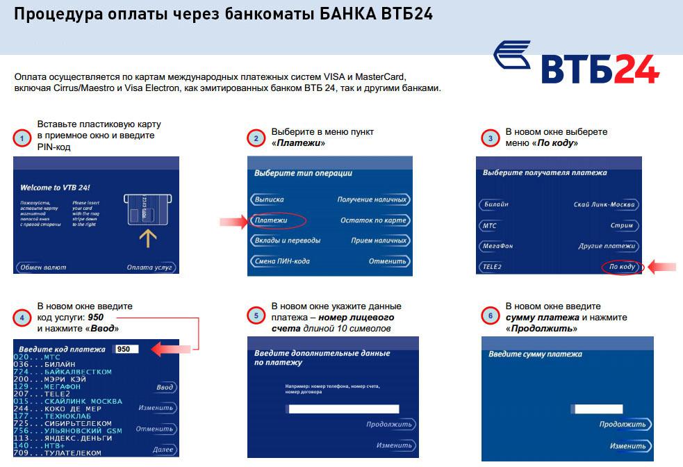 Как сделать перевод с втб карты на карту сбербанк